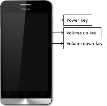 Come salvare screenshot su smartphone Asus ZenFone