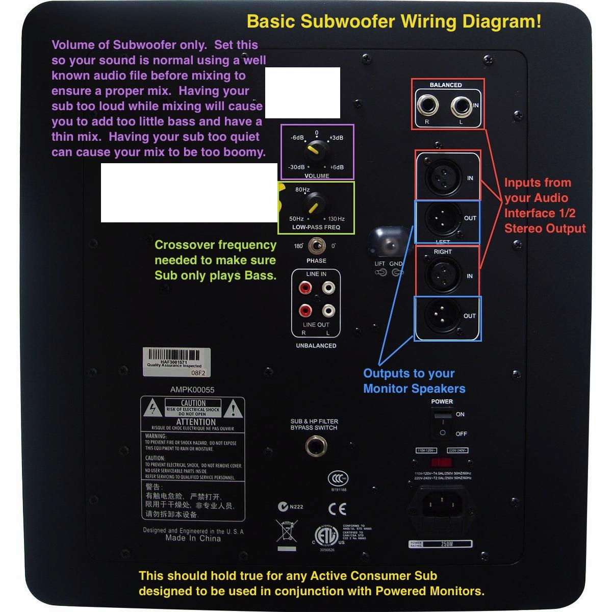 Come faccio a collegare Subs a una radio Stock